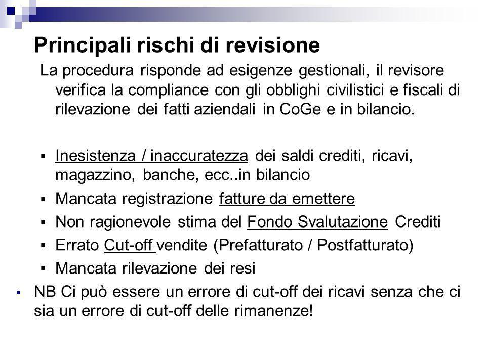 Principali rischi di revisione
