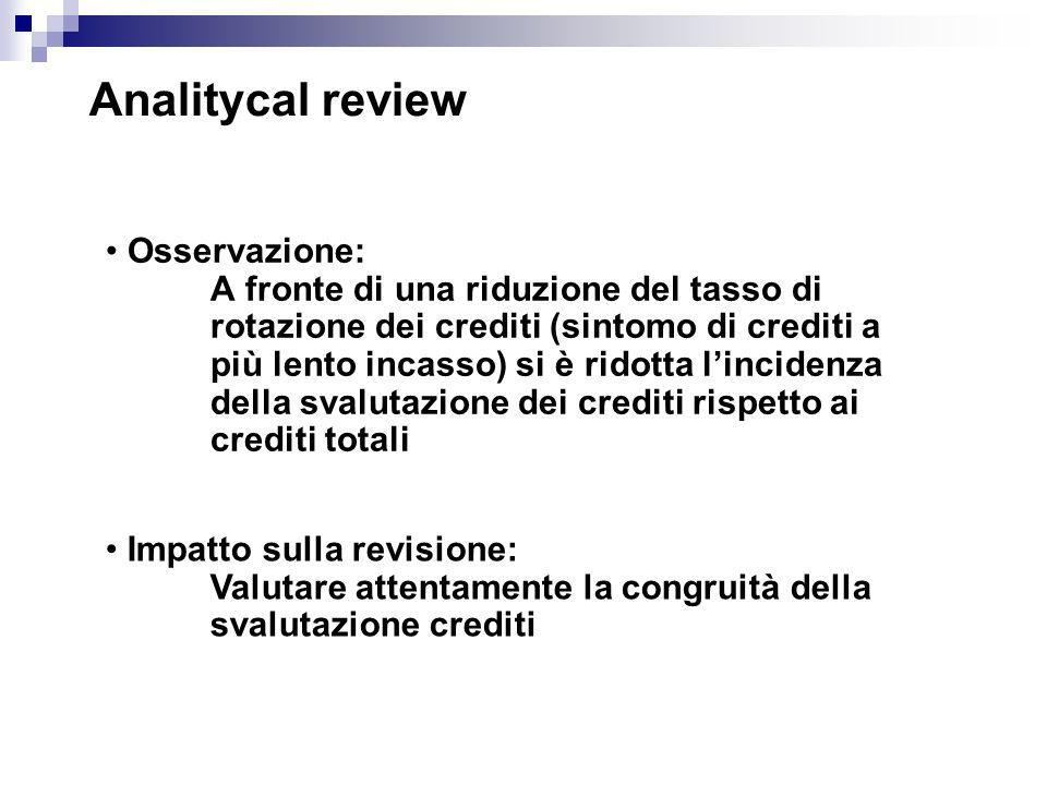 Analitycal review Osservazione: