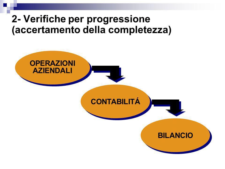 2- Verifiche per progressione (accertamento della completezza)