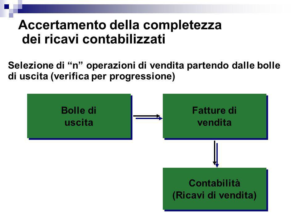 Accertamento della completezza dei ricavi contabilizzati