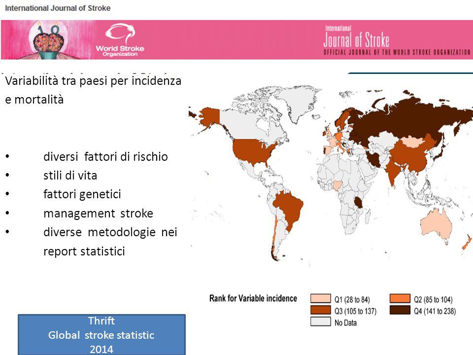Global stroke statistic