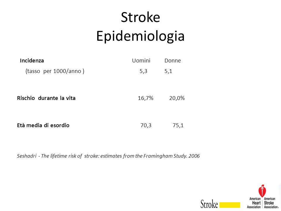 Stroke Epidemiologia Incidenza Uomini Donne