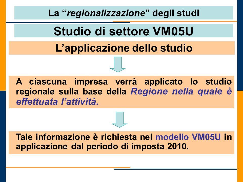La regionalizzazione degli studi L'applicazione dello studio