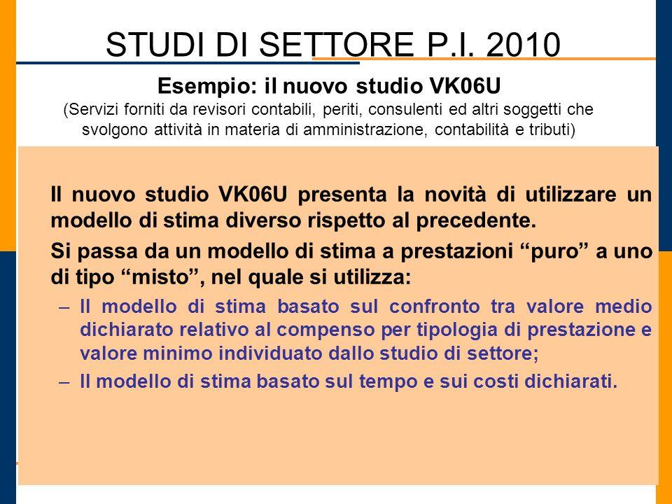 Esempio: il nuovo studio VK06U