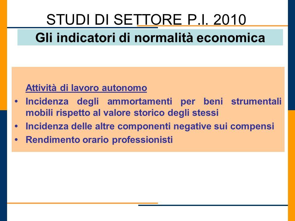 Gli indicatori di normalità economica