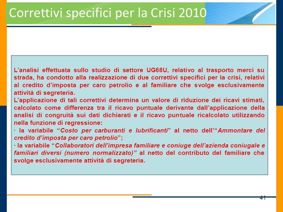 Correttivi specifici per la Crisi 2010