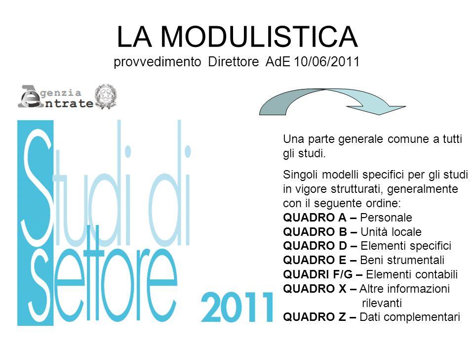 LA MODULISTICA provvedimento Direttore AdE 10/06/2011