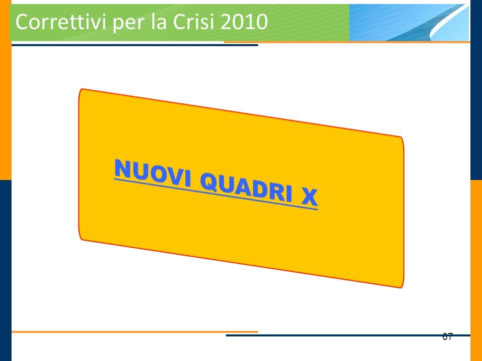 Correttivi per la Crisi 2010