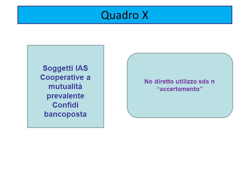 Quadro X Soggetti IAS Cooperative a mutualità prevalente Confidi
