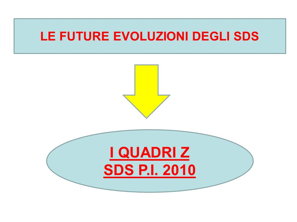 LE FUTURE EVOLUZIONI DEGLI SDS