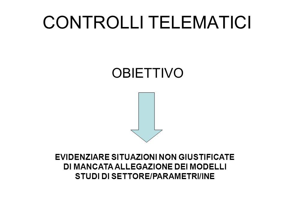 CONTROLLI TELEMATICI OBIETTIVO