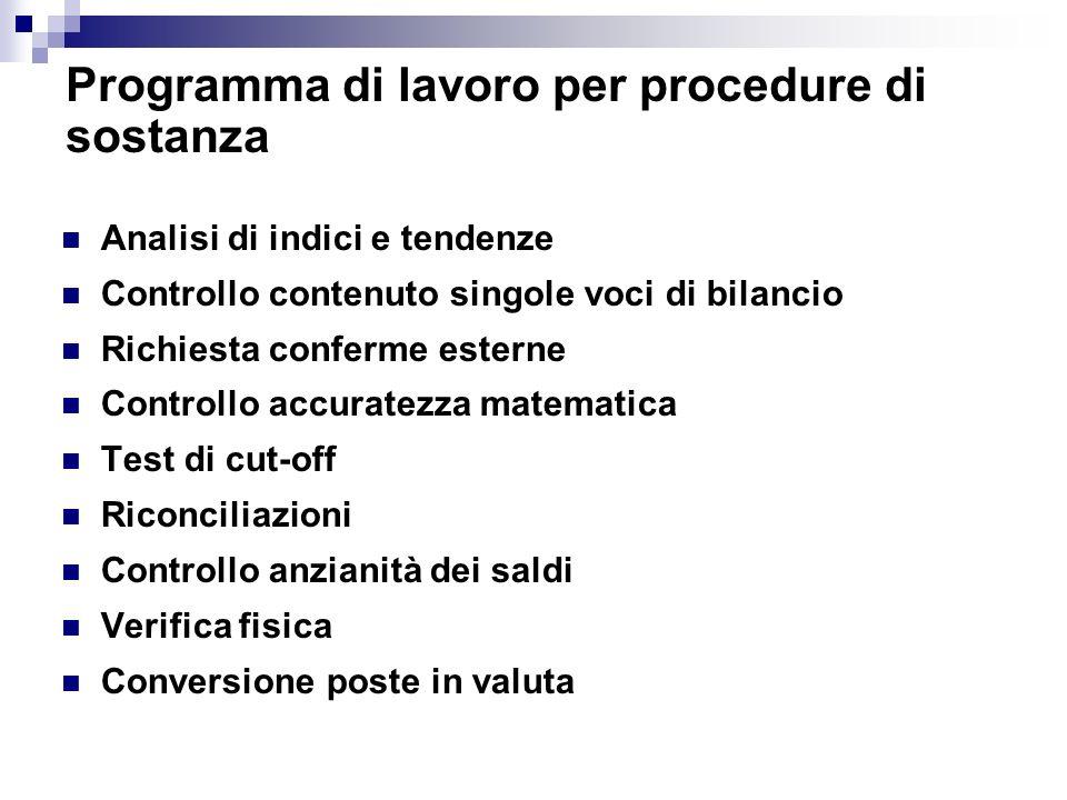Programma di lavoro per procedure di sostanza