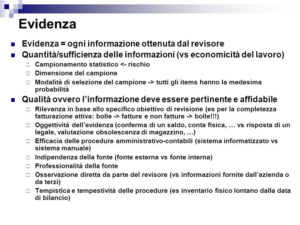 Evidenza Evidenza = ogni informazione ottenuta dal revisore
