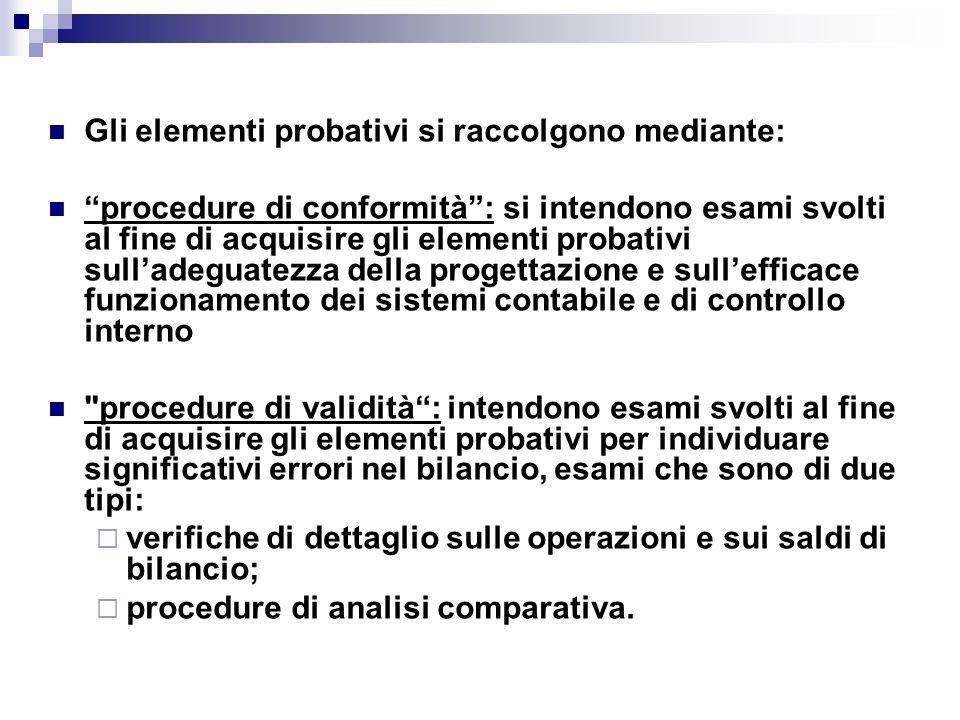 Gli elementi probativi si raccolgono mediante: