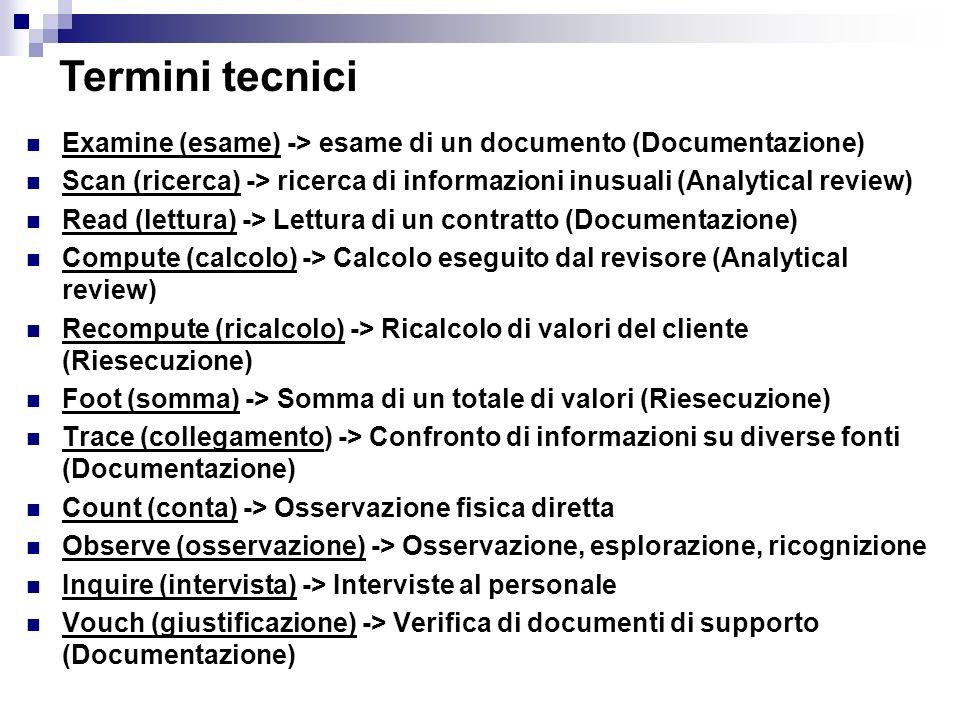 Termini tecnici Examine (esame) -> esame di un documento (Documentazione) Scan (ricerca) -> ricerca di informazioni inusuali (Analytical review)