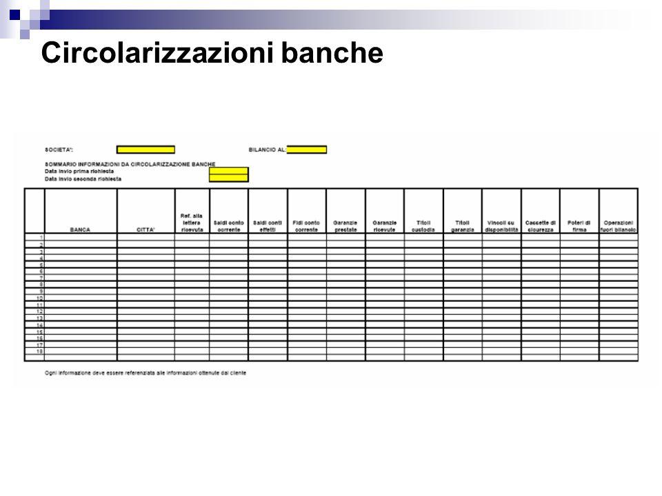 Circolarizzazioni banche