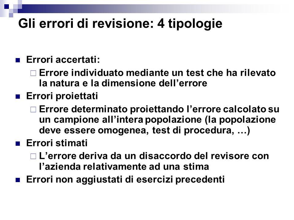 Gli errori di revisione: 4 tipologie