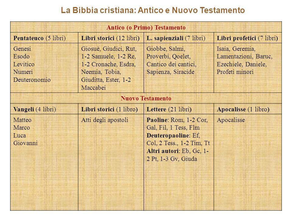 La Bibbia cristiana: Antico e Nuovo Testamento