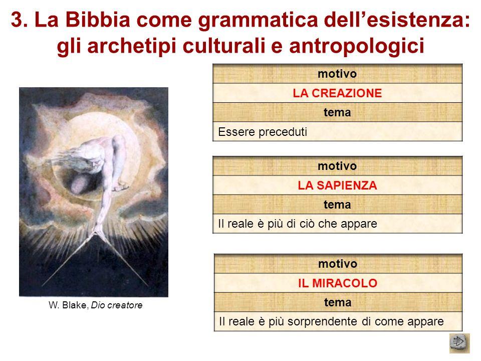 3. La Bibbia come grammatica dell'esistenza: