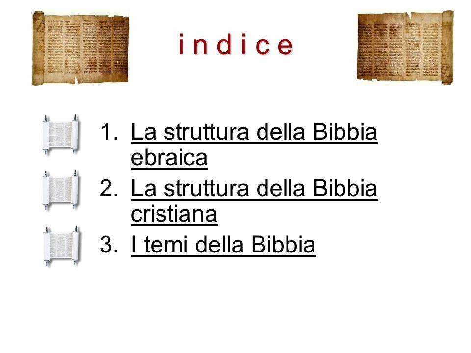 i n d i c e La struttura della Bibbia ebraica