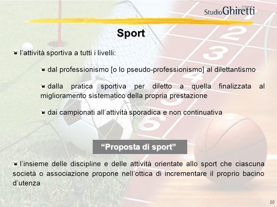 Sport Proposta di sport l'attività sportiva a tutti i livelli: