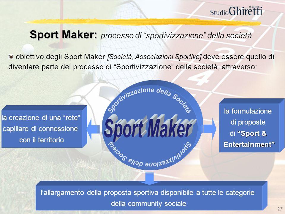 Sportivizzazione della Società Sportivizzazione della Società