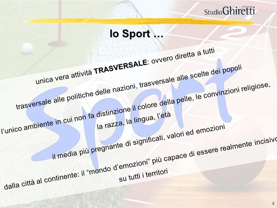 lo Sport … unica vera attività TRASVERSALE: ovvero diretta a tutti