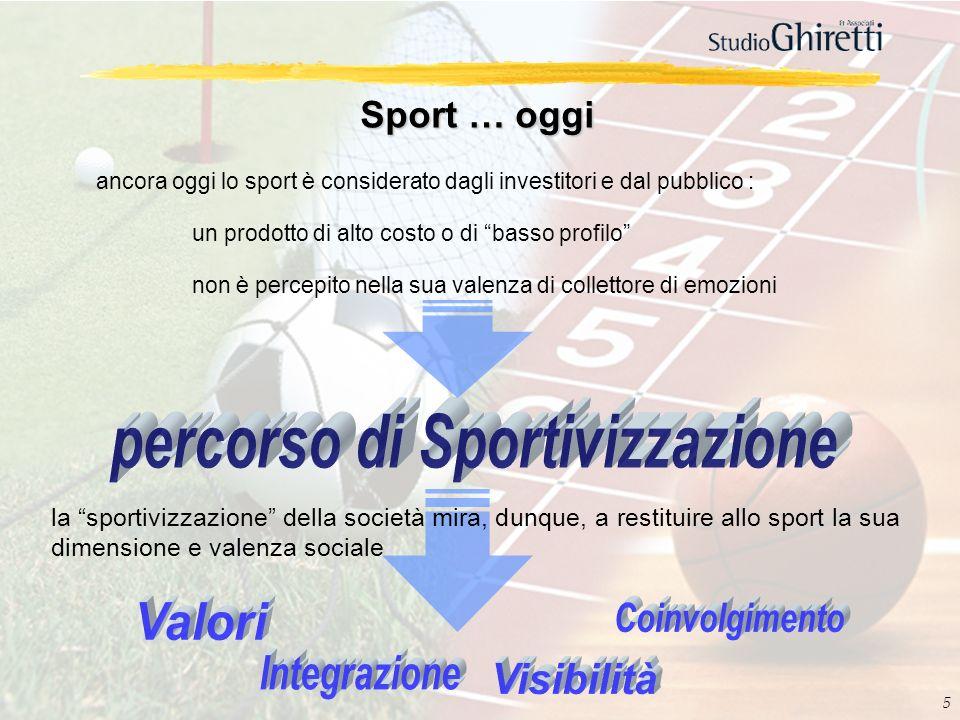 percorso di Sportivizzazione