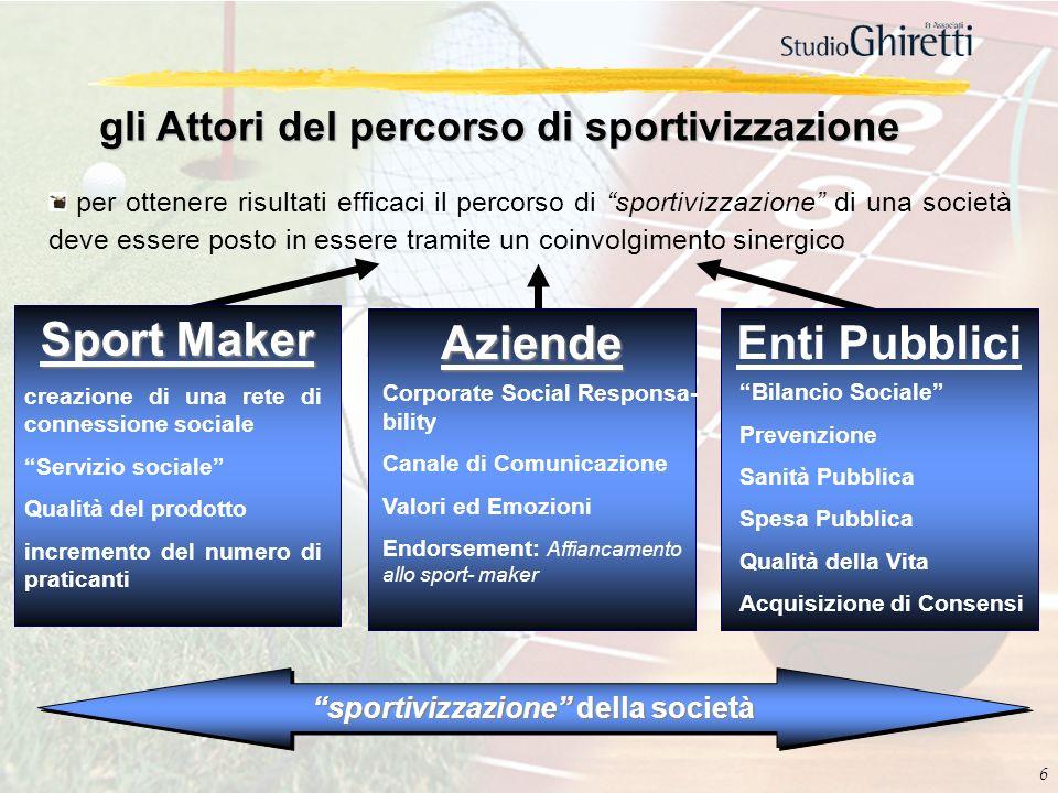 Sport Maker Aziende Enti Pubblici