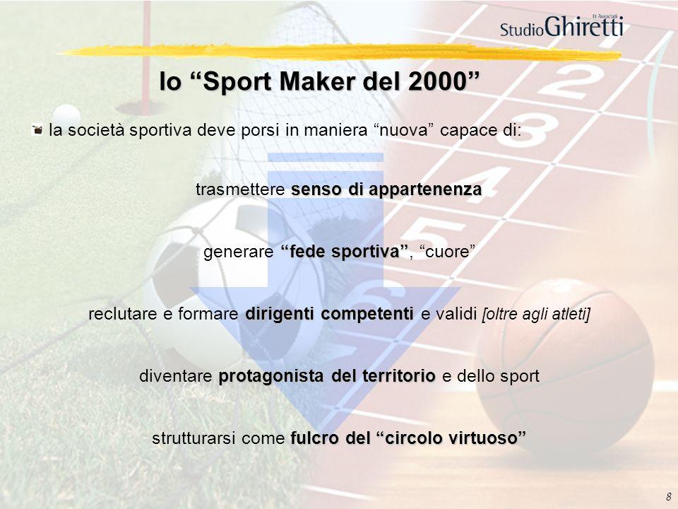 lo Sport Maker del 2000 la società sportiva deve porsi in maniera nuova capace di: trasmettere senso di appartenenza.