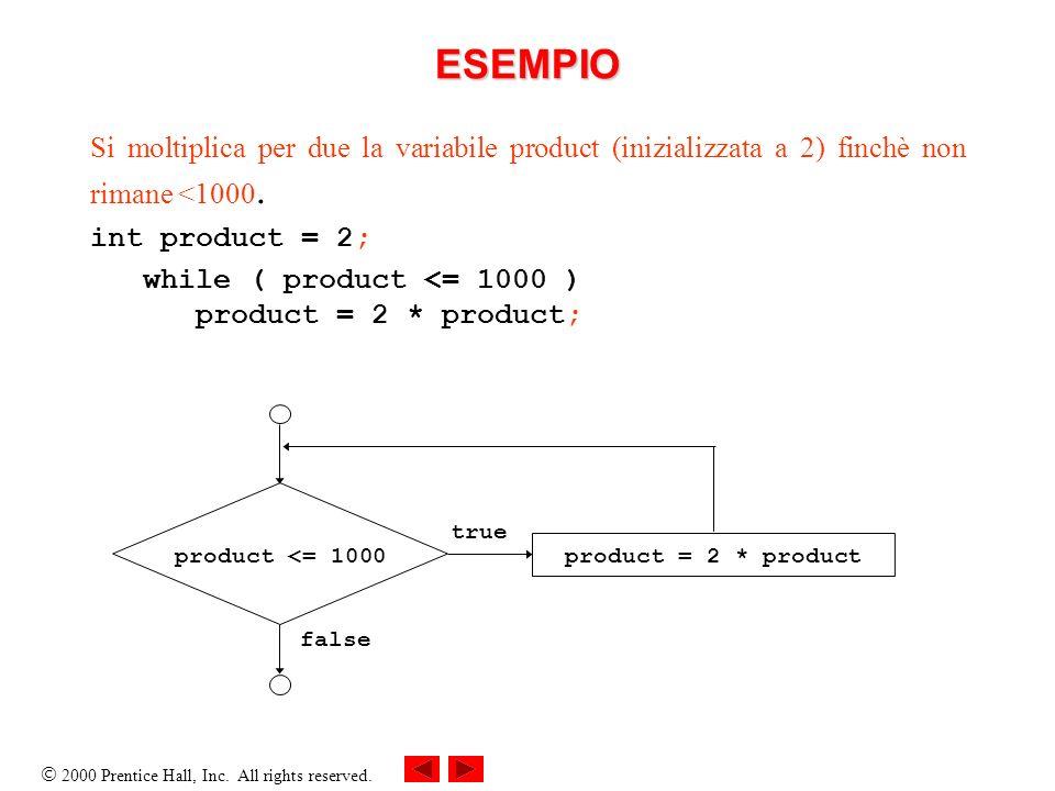 ESEMPIO Si moltiplica per due la variabile product (inizializzata a 2) finchè non rimane <1000. int product = 2;