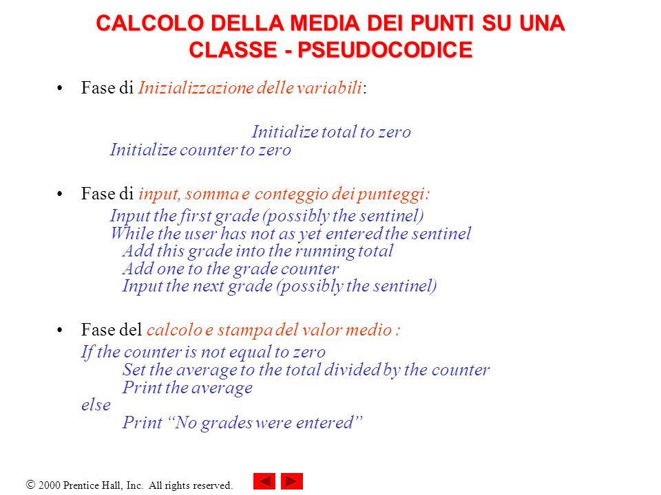 CALCOLO DELLA MEDIA DEI PUNTI SU UNA CLASSE - PSEUDOCODICE