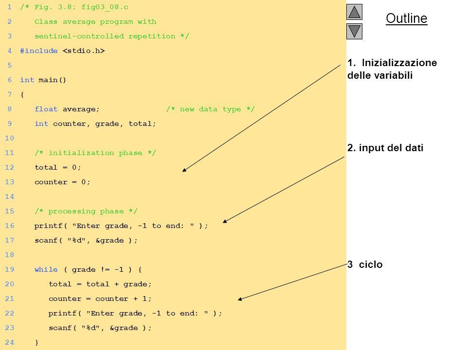 1. Inizializzazione delle variabili 2. input del dati 3 ciclo
