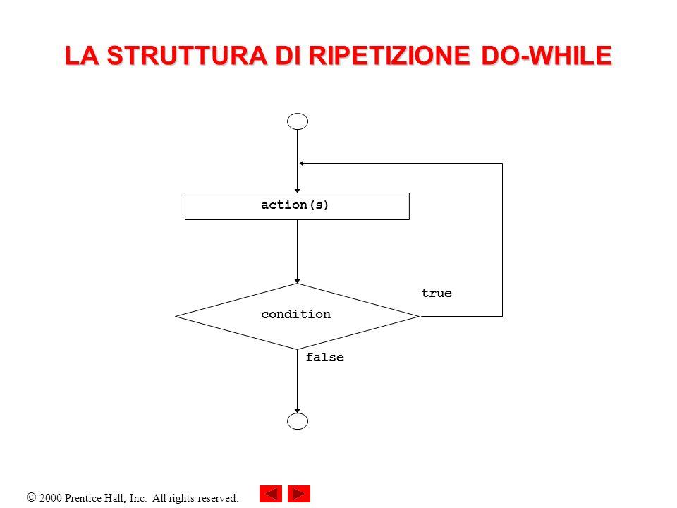 LA STRUTTURA DI RIPETIZIONE DO-WHILE