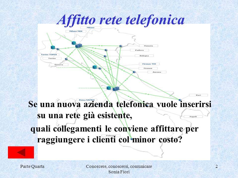 Affitto rete telefonica