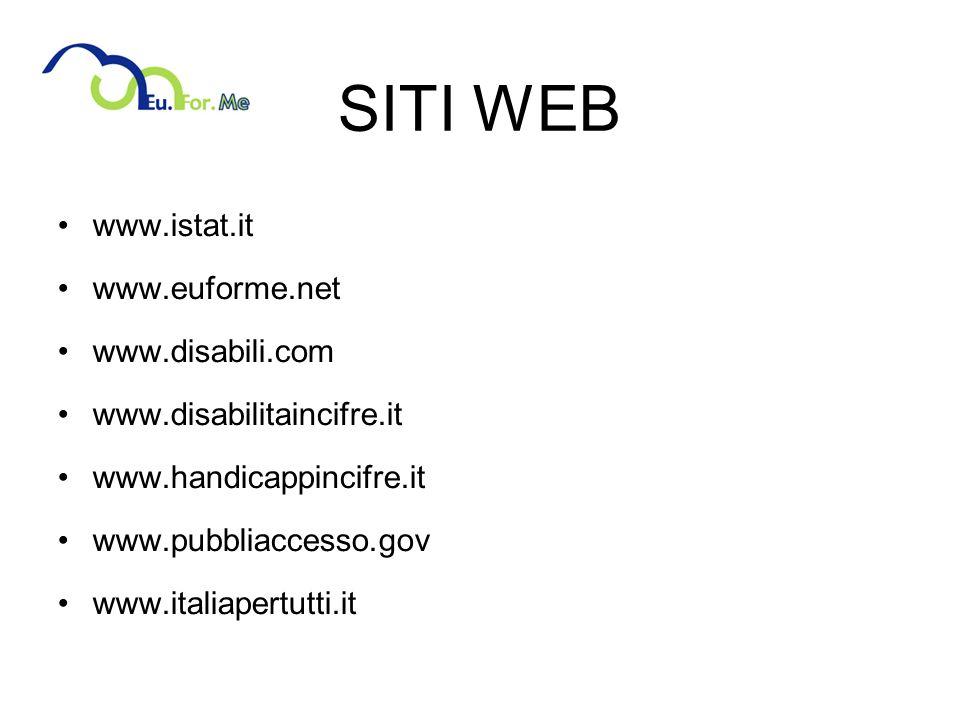 SITI WEB www.istat.it. www.euforme.net. www.disabili.com. www.disabilitaincifre.it. www.handicappincifre.it.