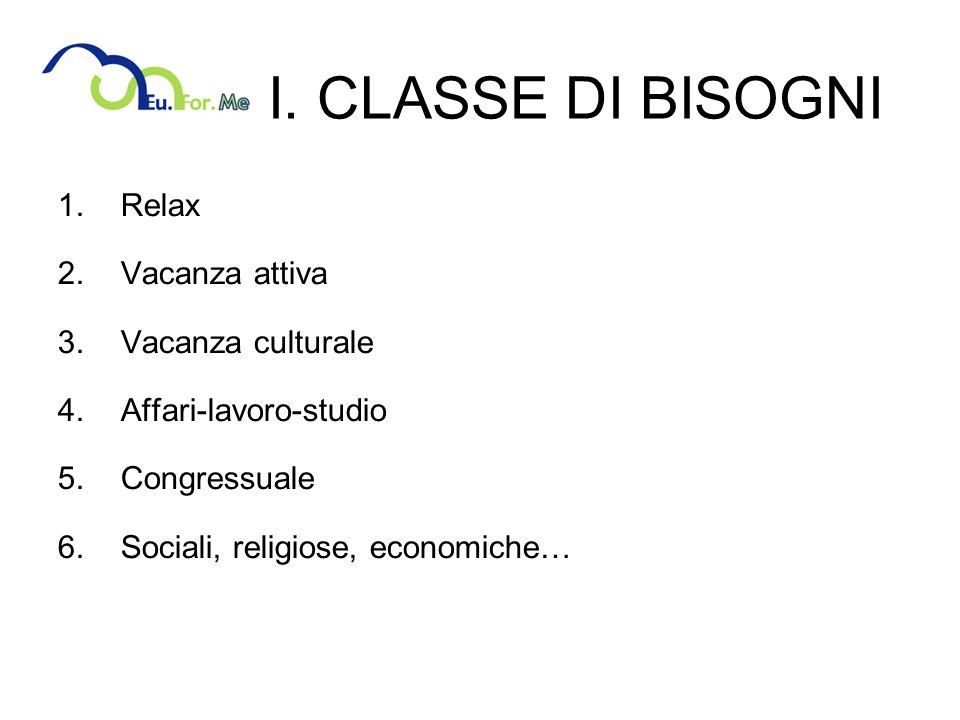 I. CLASSE DI BISOGNI Relax Vacanza attiva Vacanza culturale