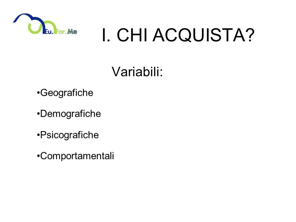 Variabili: Geografiche Demografiche Psicografiche Comportamentali