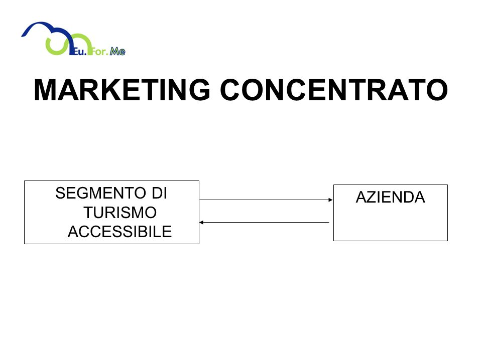 MARKETING CONCENTRATO