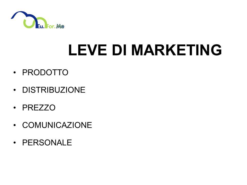 LEVE DI MARKETING PRODOTTO DISTRIBUZIONE PREZZO COMUNICAZIONE