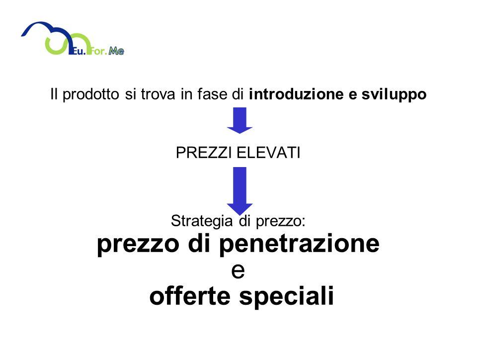 prezzo di penetrazione e offerte speciali