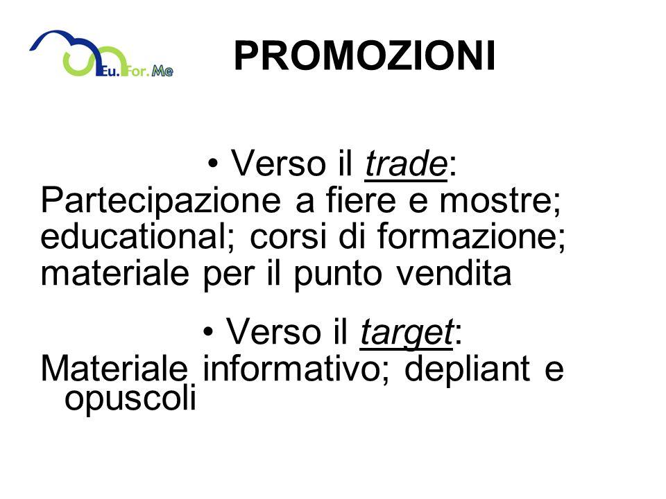 PROMOZIONI Verso il trade: Partecipazione a fiere e mostre;