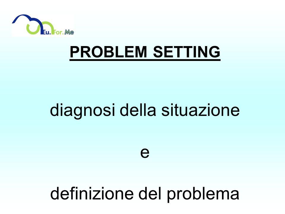 diagnosi della situazione e definizione del problema