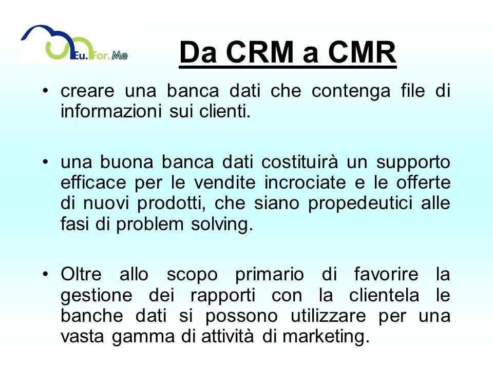 Da CRM a CMR creare una banca dati che contenga file di informazioni sui clienti.