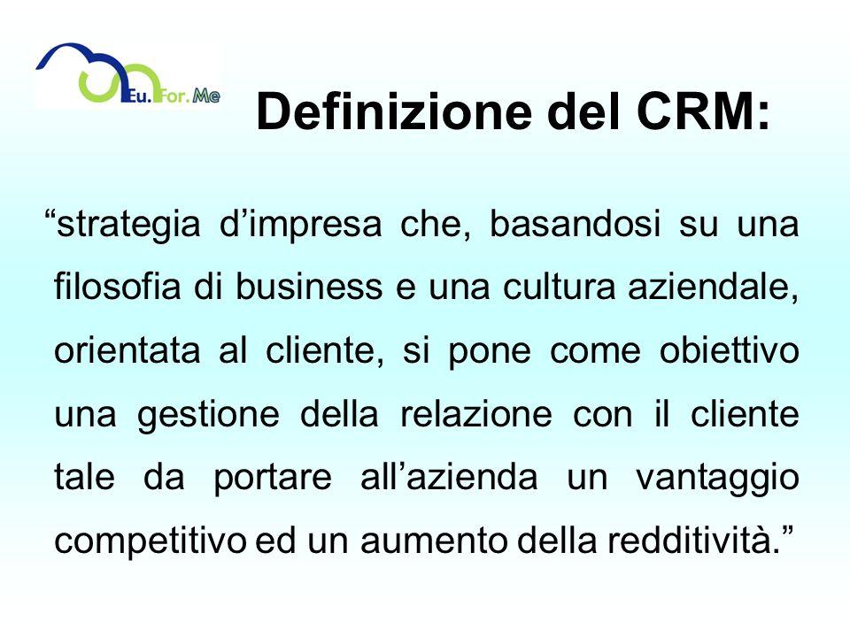 Definizione del CRM: