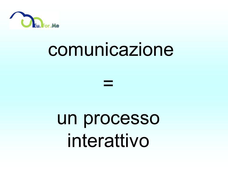un processo interattivo