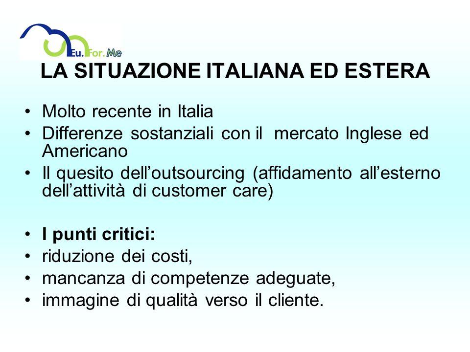 LA SITUAZIONE ITALIANA ED ESTERA