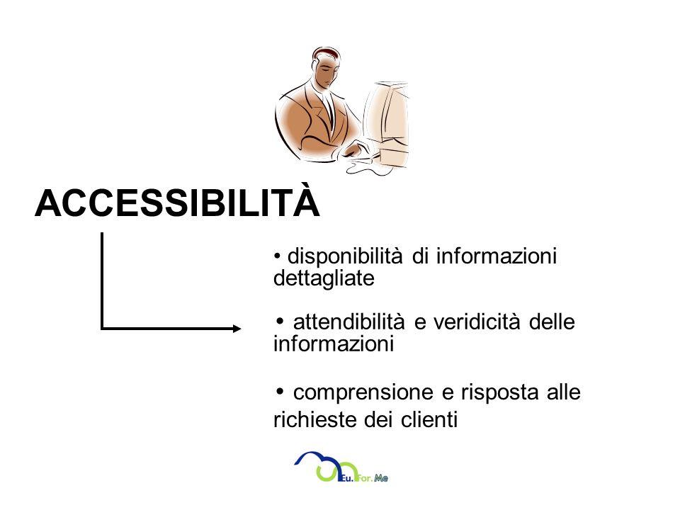 ACCESSIBILITÀ disponibilità di informazioni dettagliate