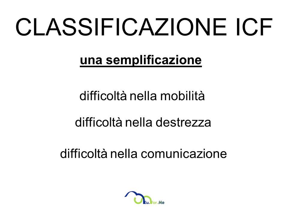 CLASSIFICAZIONE ICF una semplificazione difficoltà nella mobilità