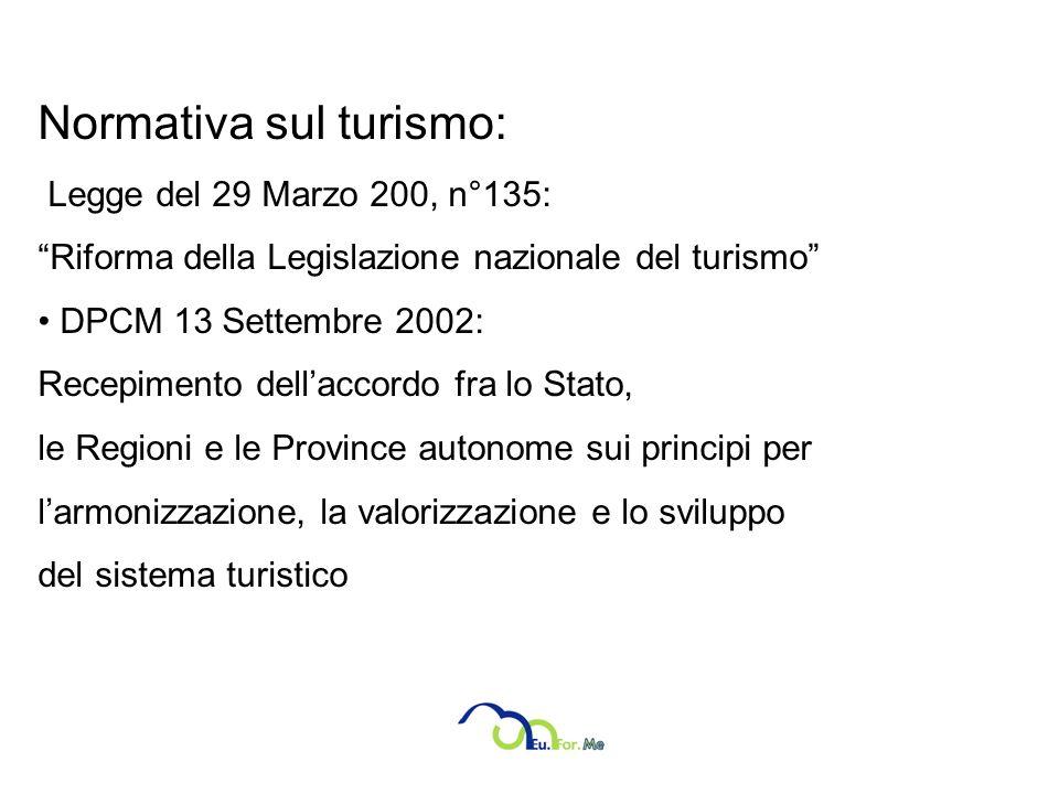 Normativa sul turismo: